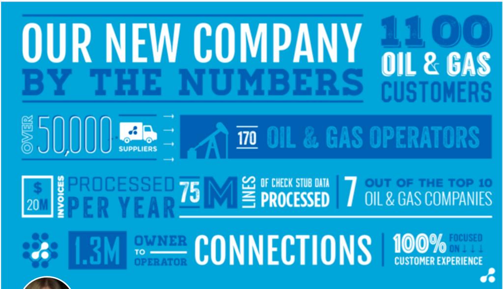 Oildex Infographic