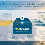 Yodlee Platform