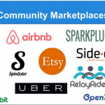 Logos of online marketplaces