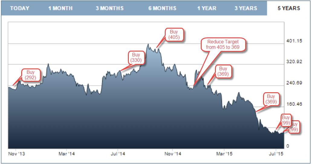 This Post is Not About Tungsten Corporation's Stock Price