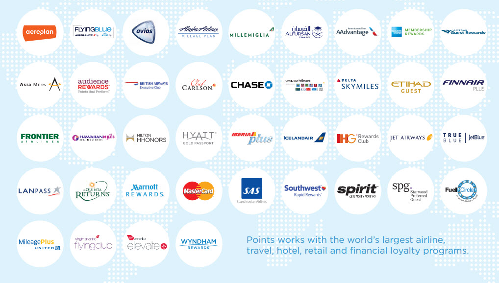 Points International: Another Travel Industry Platform