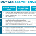 Basware Growth Enablers