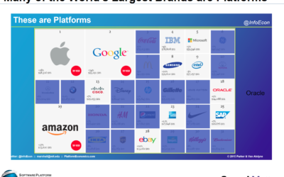 The Big Platforms Show Up at Global Procurement Technology Summit