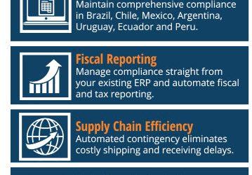 Sovos Compliance Buys Invoiceware