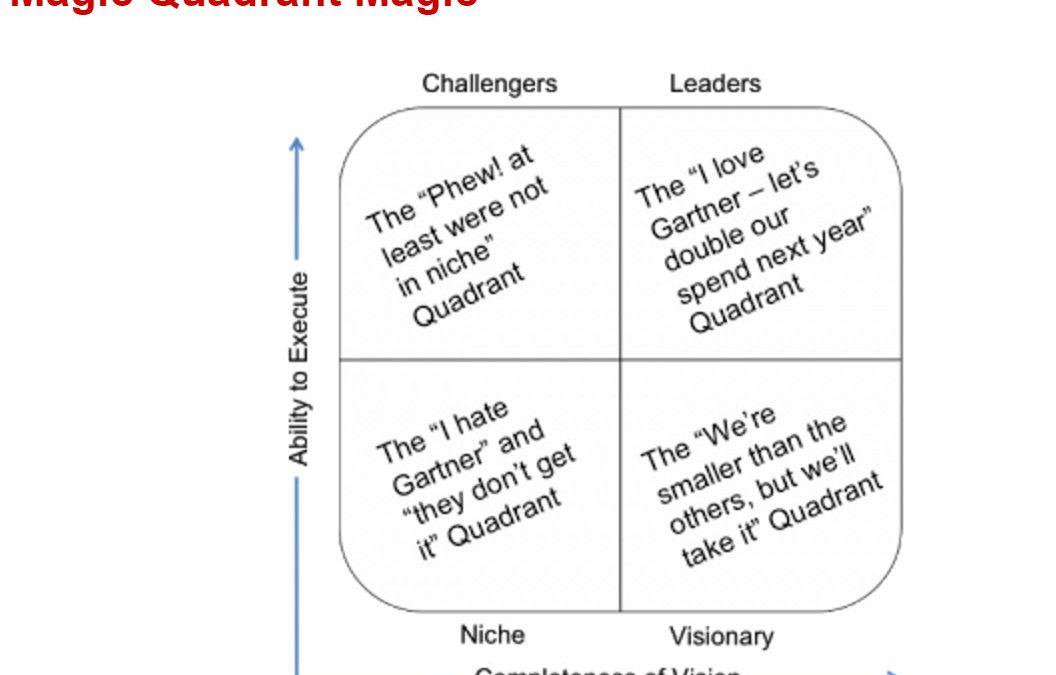 Gartner Magic Quadrant for Strategic Sourcing Application Suites