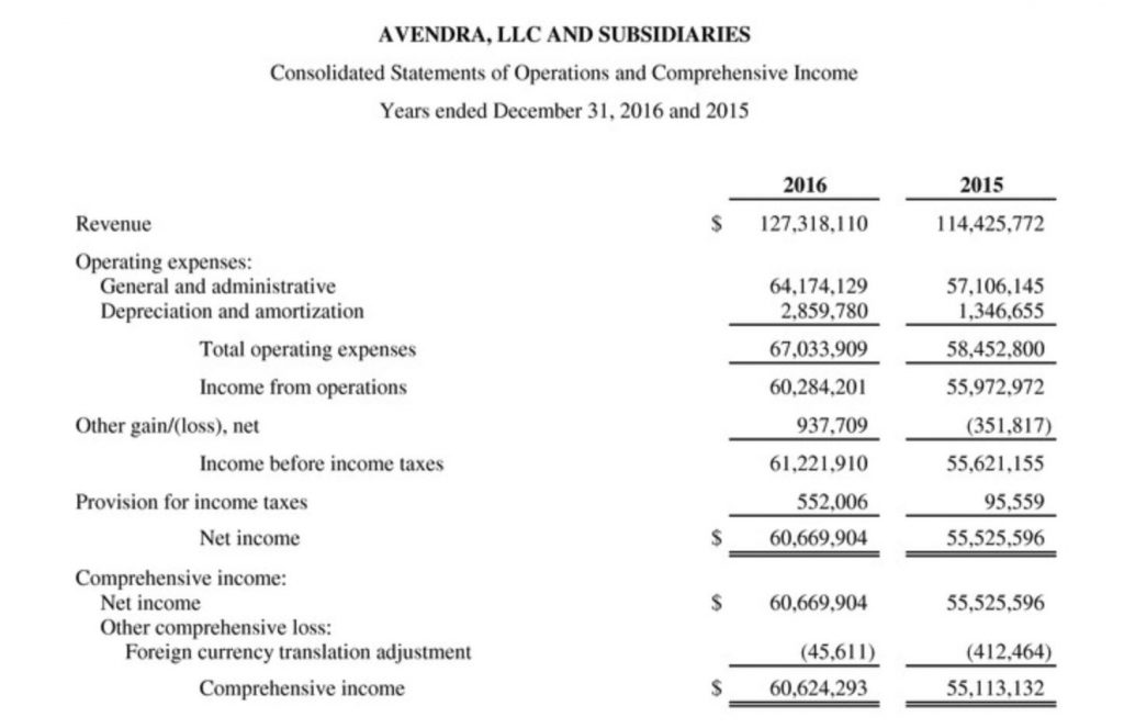 Avendra Income Statement