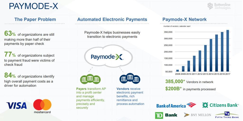 Paymode-X