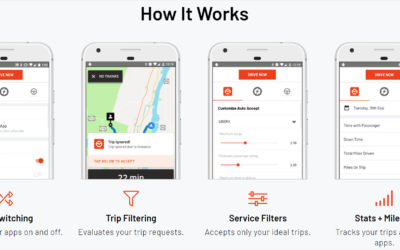 Mystro:  The Multihoming Application for Drivers