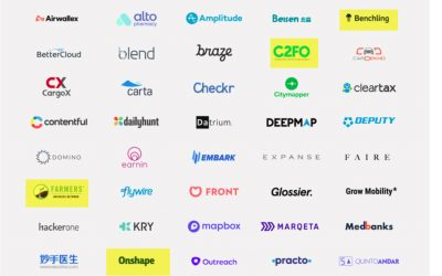 50 Future Unicorns:  Some Enterprise Platforms Buried Within