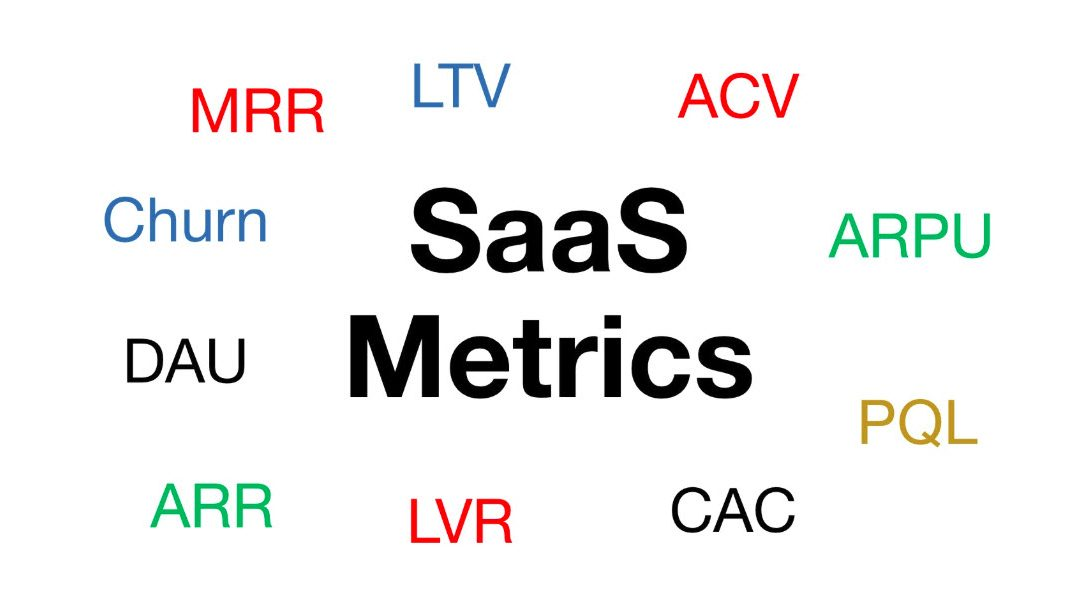 SaaS Metrics for Enterprise-Driven B2B Networks (Buyer-Supplier Revenue Mix)
