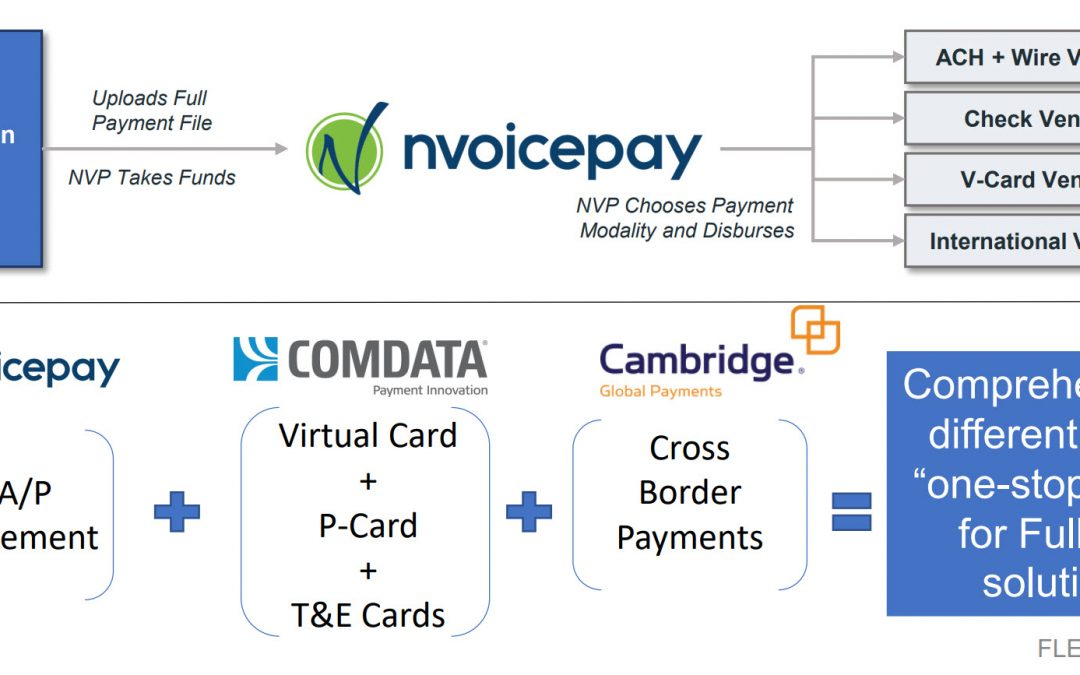 Fleetcor Acquisition of Nvoicepay Yields Insights on B2B Payments