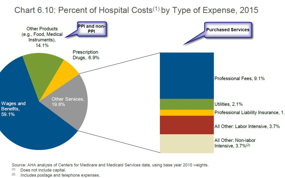 GHX Acquires Lumere:  Expanding Footprint in Hospital Spend