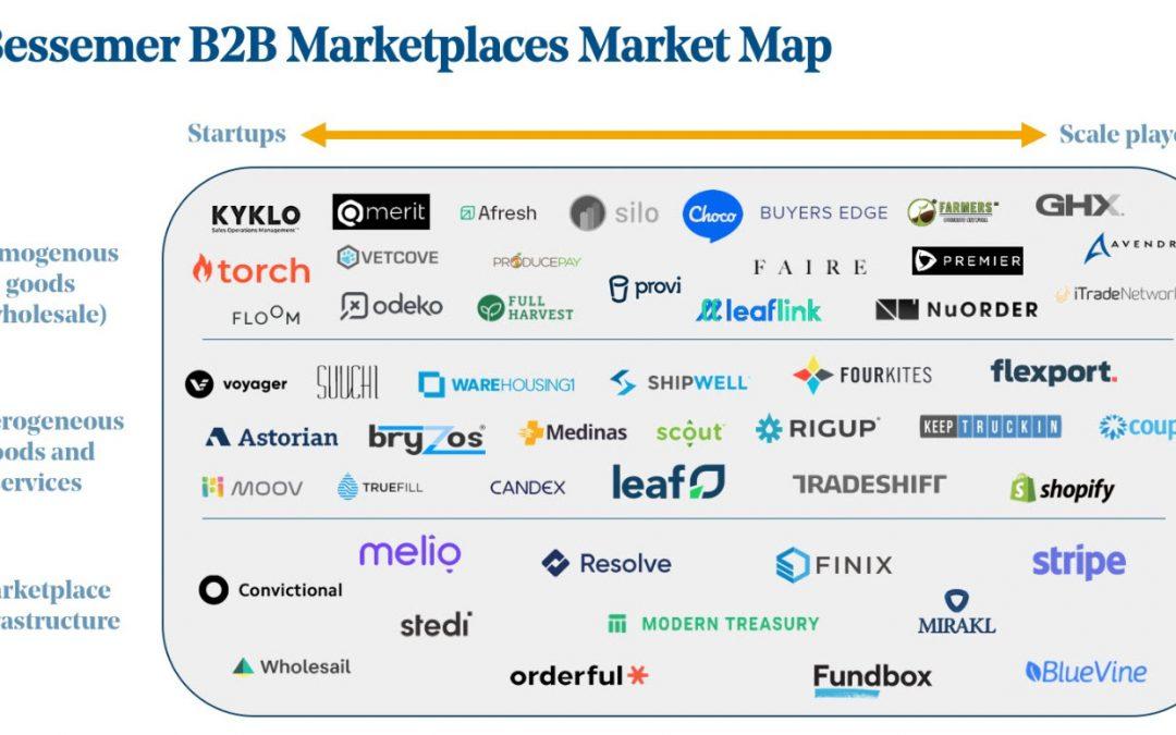 B2B Marketplaces 2.0