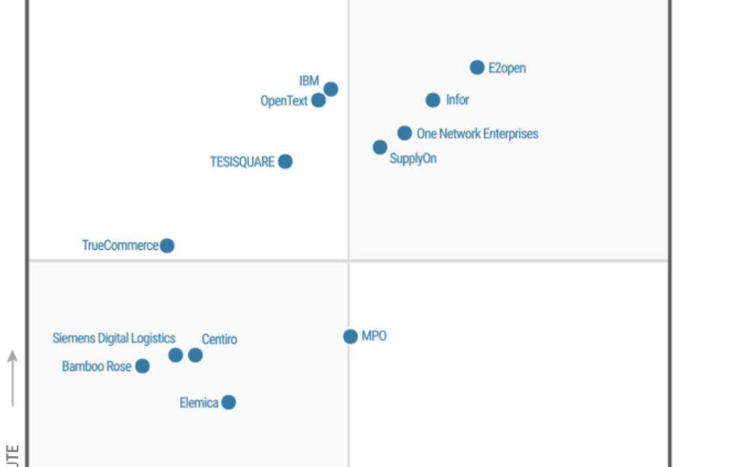 Magic Quadrant for Multi-Enterprise Supply Chain Business Networks