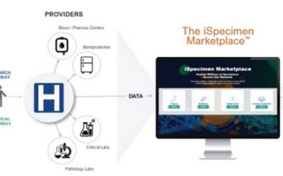 iSpecimen:  The Human Biospecimens Marketplace
