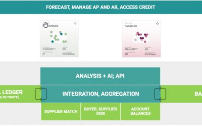 Centime:  Cash Flow Management for SMBs