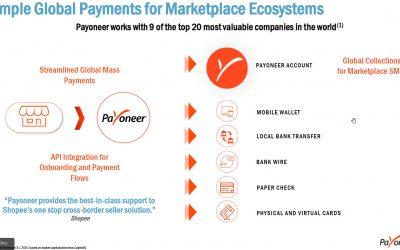 Payoneer, X-Border B2B Payments Pioneer, to Go Public Via SPAC