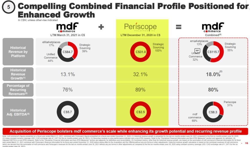 Description of MDF and Periscope financials