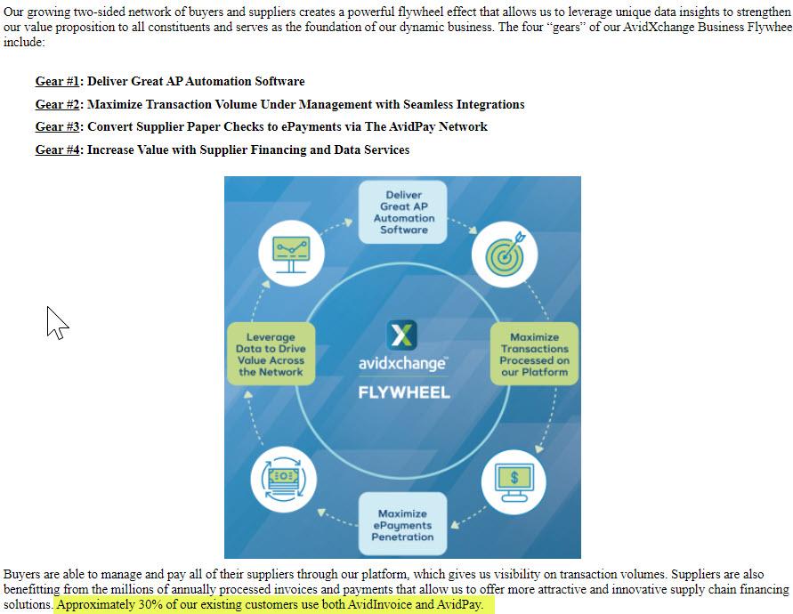 Description of the Aivd Flywheel